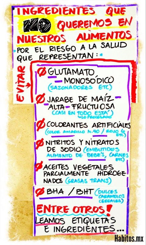 Buenos hábitos - ingredientes que NO deben contener mis alimentos