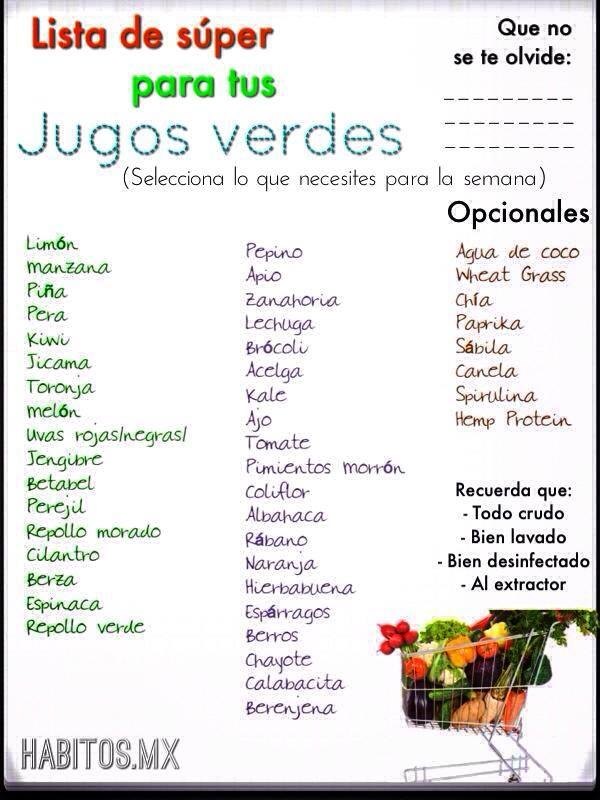 Smoothies formula para hacer green smoothies smoothies - Verduras lista de nombres ...