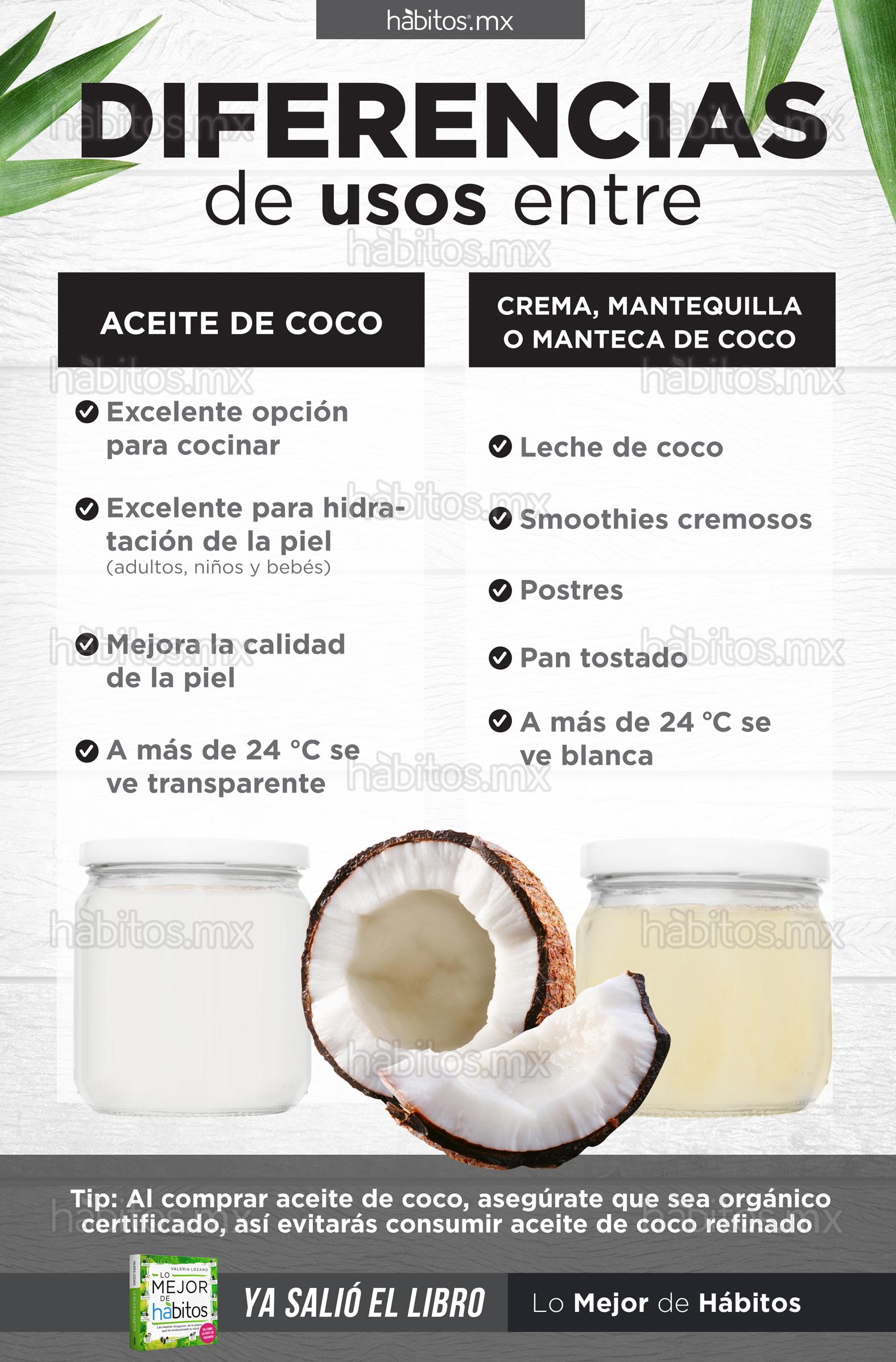 Crema De Coco Usos