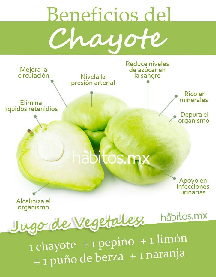 how to cook a spiny chayote