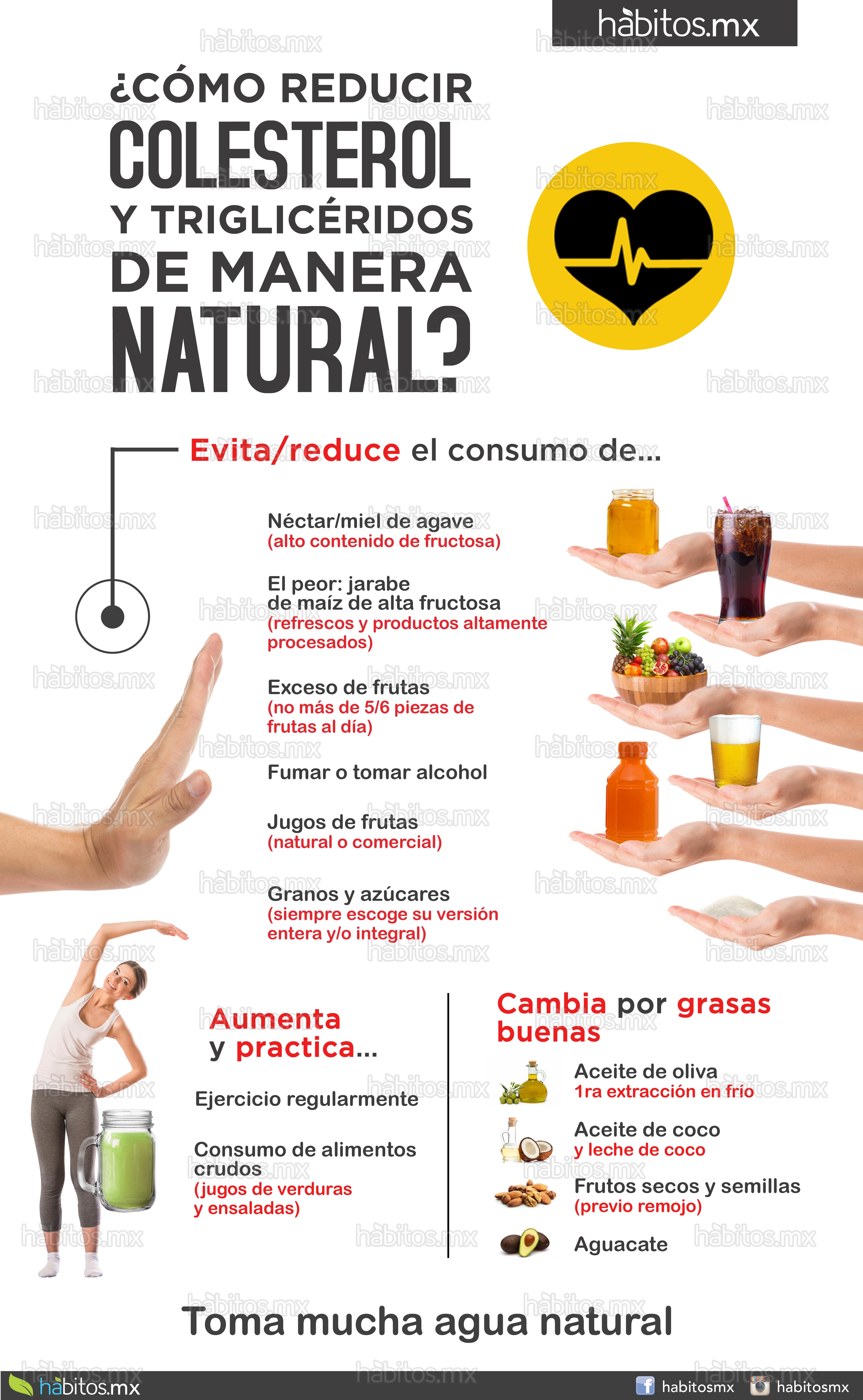 H bitos health coaching c mo reducir colesterol y triglic ridos de manera natural - Alimentos que bajen los trigliceridos ...