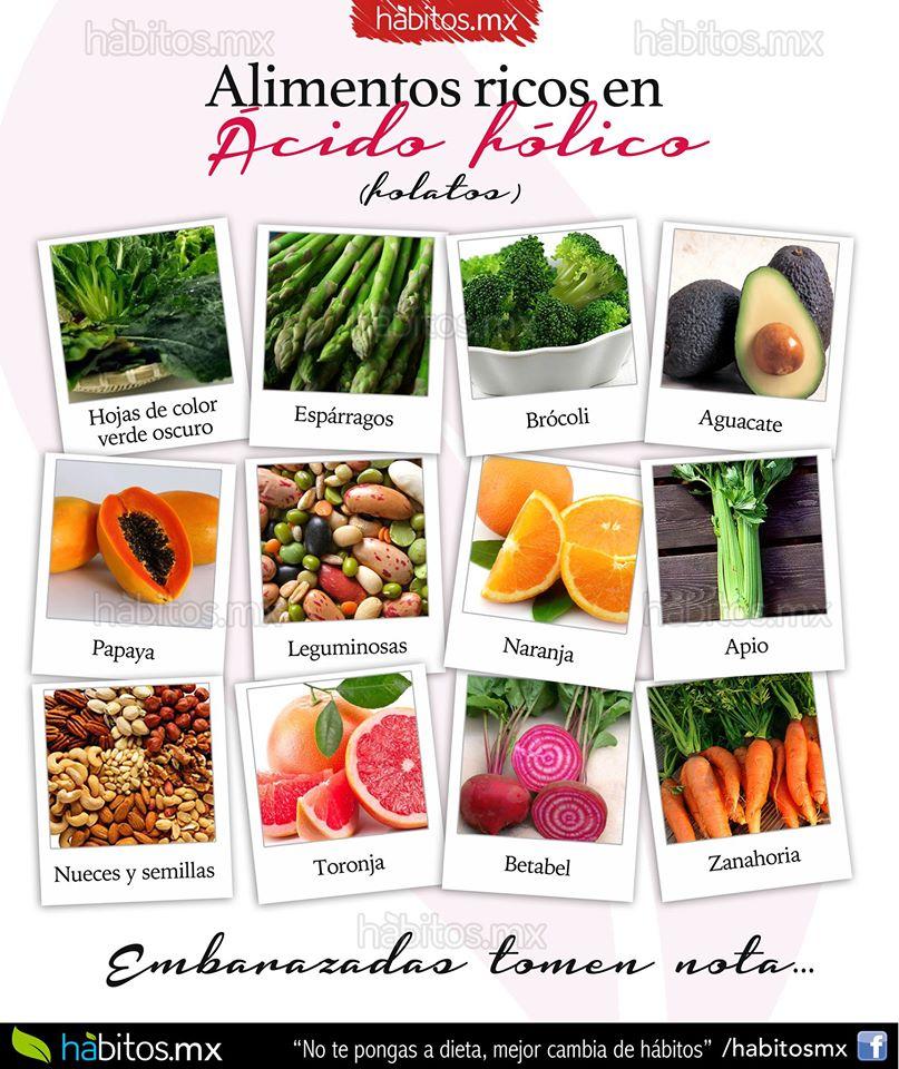 Alimentos ricos en cido f lico - Alimentos ricos en purinas acido urico ...