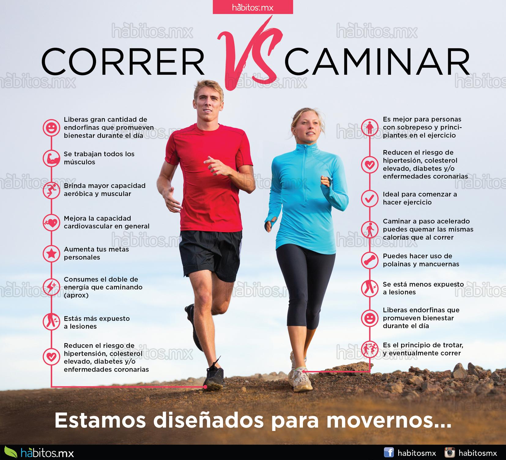 Hábitos Health Coaching   Correr vs Caminar
