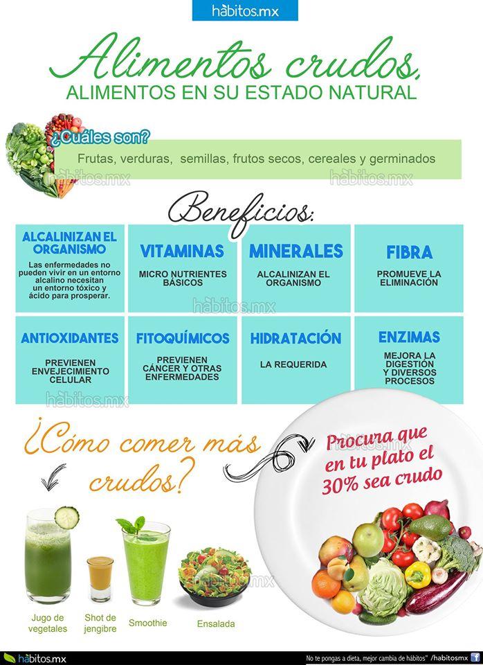 H bitos health coaching alimentos crudos alimentos en su estado natural - Alimentos previenen cancer ...