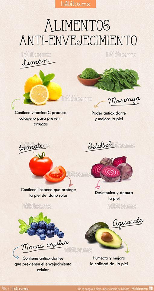 Alimentos anti envejecimiento - Alimentos antienvejecimiento ...
