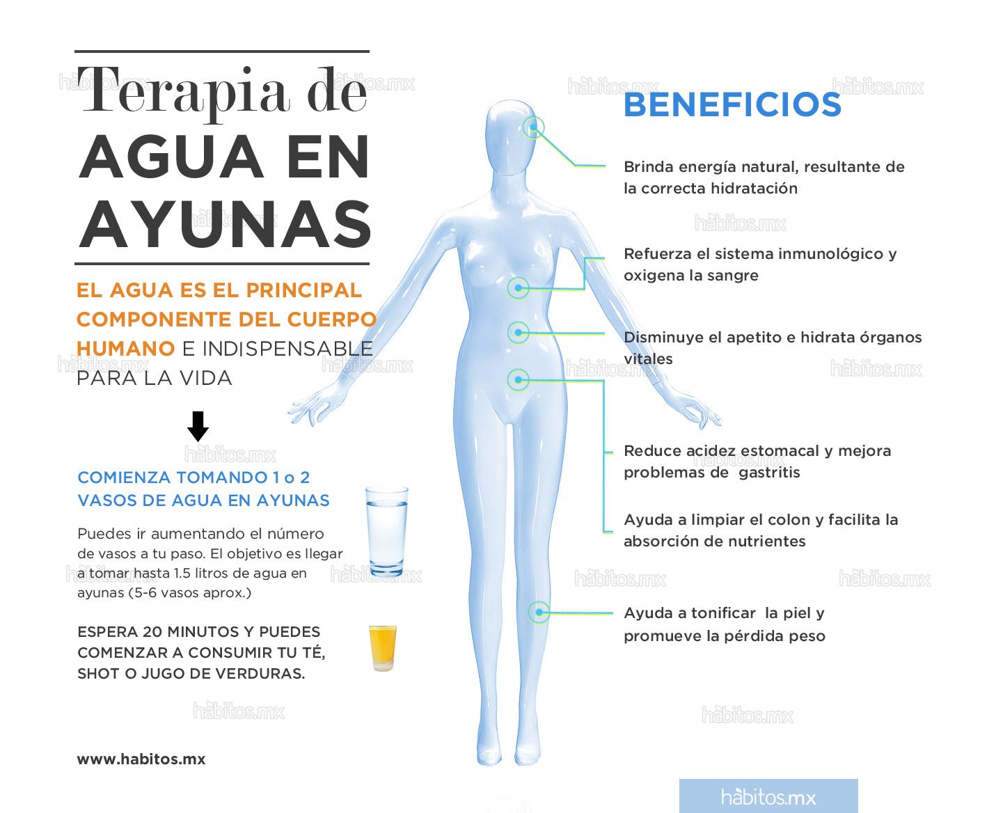terapia agua