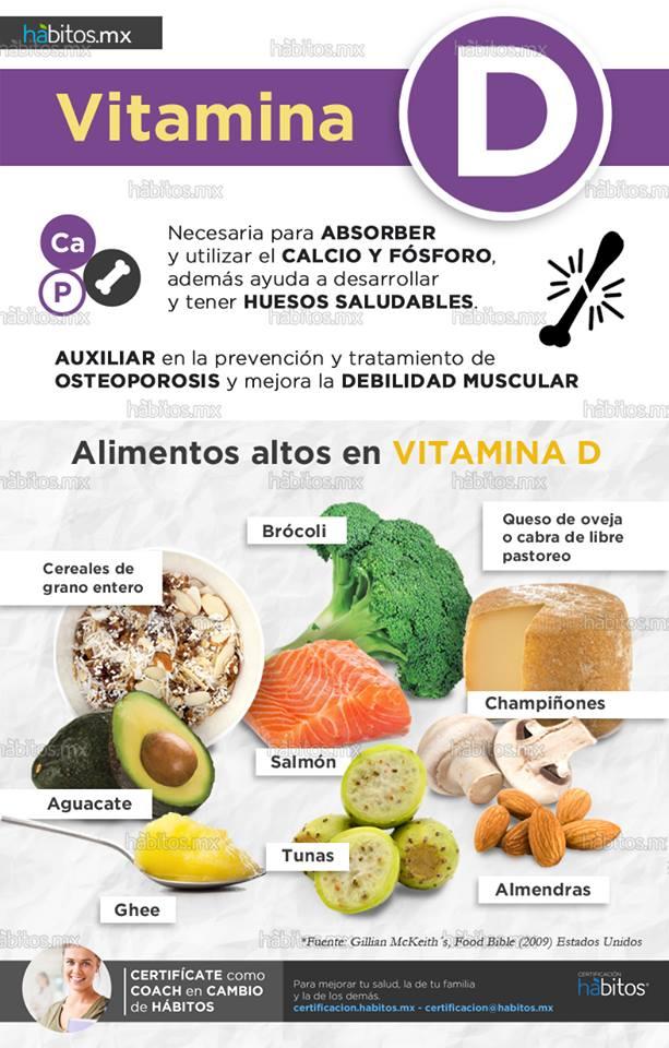 H bitos health coaching vitamina d - Alimentos que contiene vitamina d ...