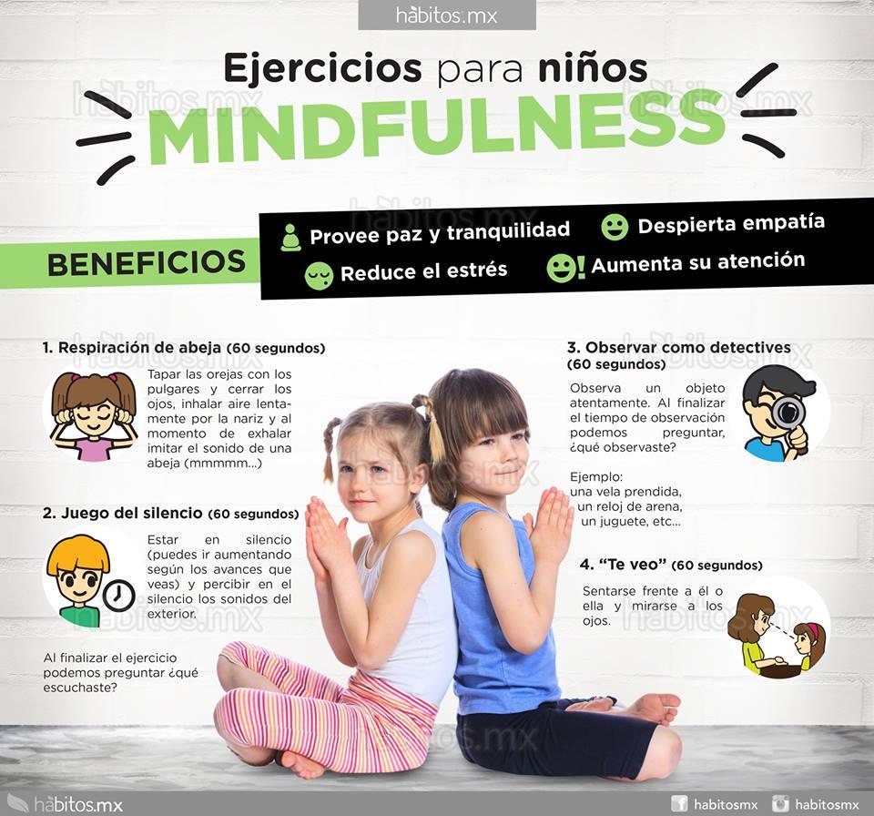 EJERCICIOS DE MINDFULNESS PARA NIÑOS – Hábitos Health Coaching